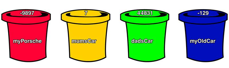 Hash buckets